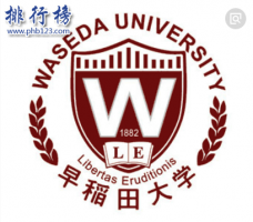 2020年早稻田大學世界排名,附6個專業世界排名