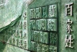 重慶十大姓氏排名 重慶姓氏排名前100(附各區縣姓氏排名)
