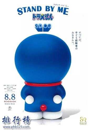 日本動漫電影排行榜