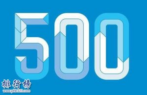 2019中國500強企業排名:工行最賺錢,阿里騰訊上榜