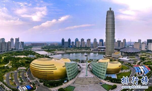 2019鄭州各區縣GDP排行榜:金水區1203億居首,航空港實驗區增速14%