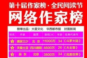 2019網路小說作家收入排行榜 唐家三少收入過億