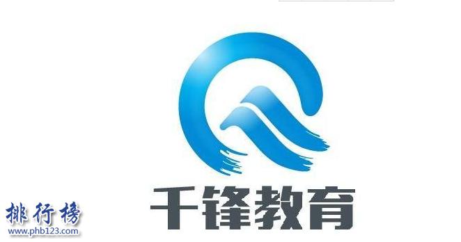 導語:北京是一個繁華的大都市那裡有很多java培訓機構但是面對選擇的時候很糾結不知道哪個比較好,今天TOP10排行榜網小編為大家盤點了北京java培訓機構排名介紹,希望可以幫助到那些想學習java軟體開發的學員們。  北京java培訓機構排名  1.北大青鳥  2.北京達內科技有限公司  3.黑馬程式設計師  4.尚學堂  5.華清遠見  6.北京傳智播客教育科技  7.北京動力節點教育科技  8.東方瑞通  9.甲骨文中國公司  10.千鋒教育  十、北京千鋒教育  北京千鋒互聯科技有限公司總部位於北京目前在上海、廣州、青島等10幾個城市成立了分公司每年培養2萬多名優秀的java工程師努力打造成為全國最佳培訓機構,主要培訓項目有Unity遊戲開發、JavaEE+分散式開發、iOS培訓等多項服務。  九、甲骨文中國公司  甲骨文公司是全球最大的企業軟體公司總部位於美國北京這家是該公司開設的分部,公司規模龐大業務範圍廣闊2013年已經超越IBM公司成為全球第二大軟體公司,在2019年福布斯財富排行榜上甲骨文公司排名81名。  八、東方瑞通  東方瑞通成立於1998年總部位於北京,在北京java培訓機構排名中東方瑞通是中國最大的IT原廠授權培訓機構,2002年開始開展IT外包服務業務曾獲得最佳服務培訓獎成為學員們信賴的培訓機構。  七、北京動力節點教育科技  北京動力節點教育科技成立於2009年是一家專業的Java軟體工程師培訓機構,學校擁有國內知名的Java培訓講師以及給每位學員發布Java免費視頻幫助學員快速學習,教學質量很高培養了無數軟體工程師人才。  六、北京傳智播客教育科技  北京傳智播客教育科技有限公司成立於2006年是一家高素質的軟體開發培訓機構,公司實力雄厚已經成功上市主要開設的學院有java、php、ios、網路行銷、遊戲開發等多個項目的培訓幫助無數學員完成java工程師的夢想。  五、華清遠見  北京華清遠見科技發展有限公司是一家高端的軟體培訓機構公司擁有大量的IT開發人才經過15年的發展已經在國內有良好的口碑和形象與多家知名企業合作其中包括英特爾、阿里巴巴、中國電信等企業服務。  四、尚學堂  北京尚學堂科技有限公司是國內知名大學清華大學和海外留學精英共同創立的公司主要經營業務有JAVA培訓、大數據云計算技術開發培訓等學校老師都是碩士以上學位擁有豐富的教學經驗,在北京java培訓機構排名第四成為學員信賴的培訓機構。  三、黑馬程式設計師  黑馬程式設計師是一家知名的軟體培訓企業,在北京有3個校區其中一個是北京市昌平區建材城西路金燕龍辦公樓一層。和各大企業有合作關係解決軟體開發以及培訓java技術人才成為學員質量好、企業滿意的高端培訓基地。  二、北京達內科技有限公司  北京達內IT培訓集團成立於2002年,是一家高端的java培訓機構主要培訓內容有軟體測試、網路工程、PHP、IOS等多個領域的高端IT人才,2019年在美國上市在全國有1000多家高等培訓院校為很多軟體企業提供人才。  一、北大青鳥  北大青鳥成立於1999年9月總部位於北京是一家中外合資企業為全國培養java工程師人才,學校規模龐大業務遍及全國各地在北京java培訓機構排名中北大青鳥的知名度最高几乎無人不知,在全國開設了600多家院校培養了無數個軟體技術人才。  結語:以上就是TOP10排行榜網小編為大家盤點的北京java培訓機構排名介紹。這些院校是小編根據公司的實力和規模以及品牌知名度編寫的,希望可以幫助那些想要學習java工程的學員。