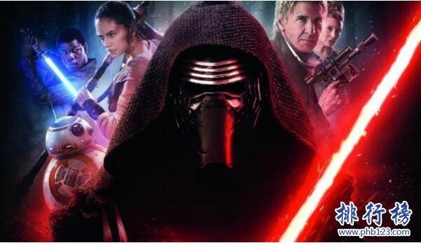 【北美電影歷史票房總排行榜】2021北美電影票房排行榜前100