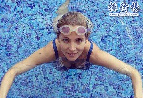 歐洲十大最美女明星,艾瑪·沃森特僅第五,第一已去世!