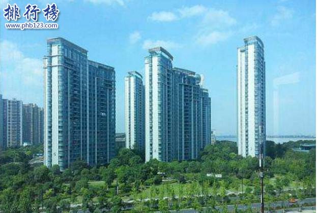 杭州在建第一高樓是哪個?杭州高樓排名2021