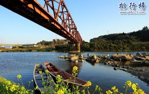 日本最值得去的地方排名2019 去日本旅遊必去的地方