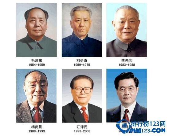 中國歷屆國家主席名單 國家主席的任期及任職條件(1954年-2019年)