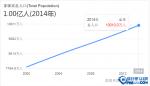 【菲律賓人口數量】菲律賓有多少人口2019