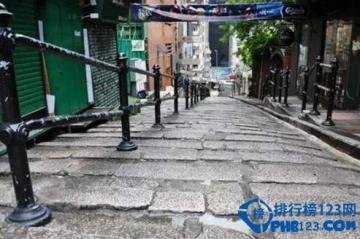 盤點最有香港味的九大街道 特色十足的街道