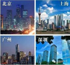 2020年一線城市有哪些 2020中國一線城市排名和名單