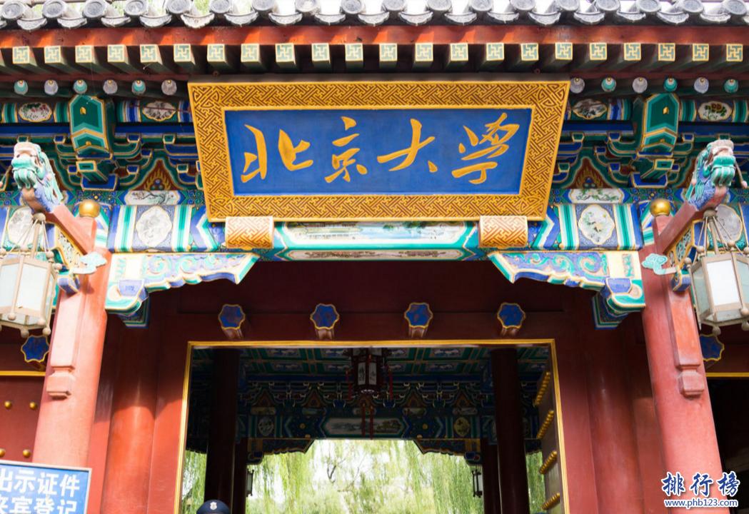 【完整版】2019中國最好的大學排名200強 2019中國大學最新排名