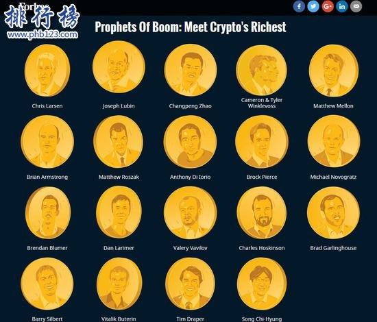 福布斯數字貨幣領域富豪榜2019:瑞波幣創始人居首,趙長鵬第三
