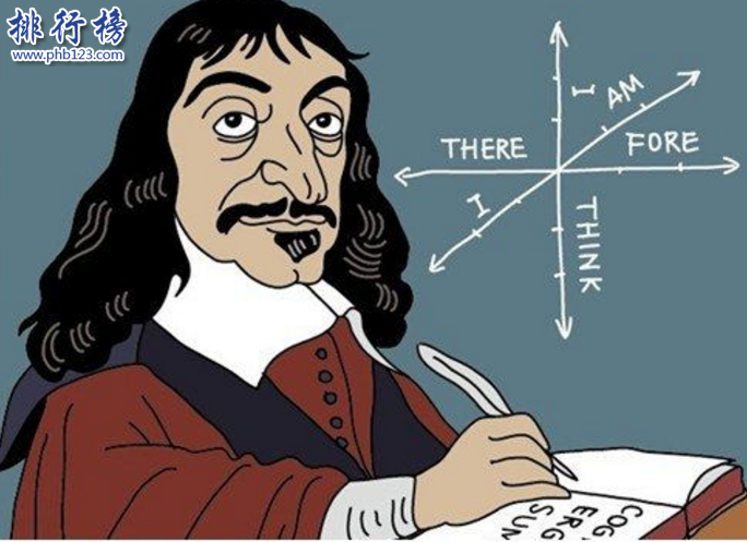 """導語:哲學是一個比較深奧的學科,是自然科學無法研究的領域,有一些哲學家給我們解答了一些本質上的答案比如人類的起源存在什麼的,但是有一些哲學家的想法超出人類大腦的智商理解範圍讓人  百思不得其解。今天TOP10排行榜網小編為大家盤點了世界十大哲學難題,有些題至今無人能解答一起來看看吧!  世界十大哲學難題  十、為什麼哪裡都有""""存在""""而沒有絕對的虛無?  我們整個宇宙中的存在變幻莫測無法用語言來表達,其實這個問題真的很難,哲學家們想出來人擇原理就是現在說的人類的存在才能解釋整個宇宙中種種特性。包括各種基本的自然常數,宇宙就是這個  樣子的是觀測者形成的。  九、數字是什麼?  數字是我們數學和日常生活中必須用到的數字,仔細一想數字的結構可以聯想到柏拉圖說的數字本身就是存在的,這使我們很苦惱因為這只是人們構想的一個比較抽象的思維模式,如果非要研究數字的  結構個組合以及組合點那么這裡面哪些是真實存在的呢至今無人解答。  八、最好的道德體系是什麼樣的?  從字面意思理解我們無法去評判對於錯的行為,但是哲學家們發現了對於人類最好的評價方式並且設立了一個標準,但是這個社會這么複雜根本無法形成通用的標準準則,制定的黃金法則是很不錯但是  你度別人好也希望別人對你一樣好但是偏偏有人會忽視這些道德自治權而得寸進尺。其實社會道德觀只是一種歷史文化大部分,我們最多只能說制定道德是規範的但是也會隨著時間發生變化。  七、我們能真正客觀地體驗一切嗎?  其實從本質上來看這是一個感受性的問題也是世界十大哲學難題之一,這種觀念是我們大腦的感官世界你看到的和你體驗到的認知過程。就比如說你喜歡紅色但是每個人的眼光不一樣別人也許不會喜歡  。因為人類的大腦會隨著時間以及周圍的影響發生變化。  六、造物主存在嗎?  造物主的存在這個問題至今無人解答,哲學家笛卡爾式提出的不可知論者是對的,因為我們根本沒法對宇宙內部的運轉了解透徹所以也無法去證明存在不存在這個問題,在宗教信仰裡面有上帝據說是強  大的生物但是這根本不符合科學邏輯只是大腦的猜想而已。  五、我們有自由意志嗎?  其實這個問題哲學家們爭論了很多年,因為這個問題是隨著事情的變化而變化的,每一個決定和選擇都由無盡的因果鏈影響,有很多人嚮往自由認為決定論與自由意志在世界上相容的見解,其實這只是  一種妥協的思想,自由意志是非決定論所確定的。  四、我們的宇宙真實嗎?  這個問題很經典但是也是世界十大哲學難題之一,雖然我們的身份是臨時的但是現實生活的環境是真實的,宇宙和人類的存在是合理的,我們沒有辦法去確認這個問題只能認為這個宇宙就是真實的因為  我們別無選擇。  三、死後還會有餘生嗎?  按照現在的唯物主義觀念人物死後肯定是沒有餘生的但是這個也是沒有辦法證明的,我們活著就能感受這個世界發生的一切如果是這種不遵守規矩的胡思亂想的問題是世界十大哲學難題之一太高難度了  以科學的角度都沒法證明的事情。  二、一個瘋子將5個人綁在電車軌道上面一輛電車過來就可以直接壓死他們但是據說只要拉起一個拉桿就可以把電車轉移到另外一條路上但是另外一條軌道上面也綁了一個人那么你該拉拉桿嗎?  這個問題其實是批判哲學家的一個理論,如果為了救更多的人肯定是拉起拉桿就那幾個人只殺死一個人,其實不管哪種選擇都不對,這只是哲學家用這個例子來反映現實生活中違背道德的事情。  一、如果你關注動作電影多年你對定時炸彈很了解那么如果它馬上要爆炸了,你發現有一個人他直到炸彈的埋藏點你是不是會嚴刑逼供來獲取情報?  其實這是強迫一個人從不道德的行為種去做選擇的問題,在利益面前那些人肯定是會選擇酷刑的,但是當局者是否願意這個答案就看每個人的選擇了沒法解答。  結語:以上就是TOP10排行榜網小編為大家盤點的世界十大哲學難題,這些題目真的是胡思亂想出來的,給人無限"""