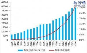 2019世界500強排行榜:中國120家上榜房地產企業均來自中國