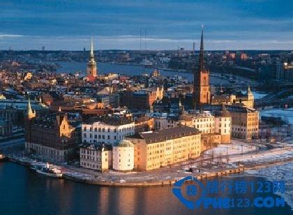 2020世界最宜居的十大城市TOP5:斯德哥爾摩