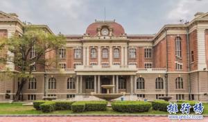 天津醫科大學世界排名2019,附1個專業世界排名