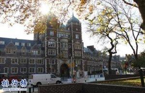 2020年賓夕法尼亞大學世界排名,附19個專業世界排名