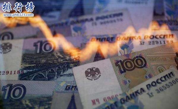 2021俄羅斯經濟現狀 2021俄羅斯經濟走向趨勢(擺脫負增長)