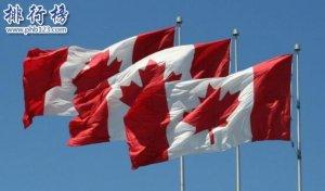 加拿大人口數量2019,加拿大人口最多的城市排名