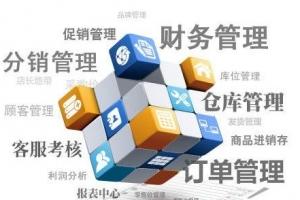 2015年企業管理軟體排行榜 公司管理必備