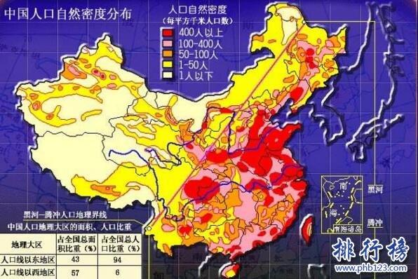 【中國人口密度省份排名】全國各省市人口密度排行榜2019