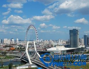 2018天津民營企業排名