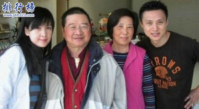 導語:說起名嘴大家會想到很多主持人比如董卿、金星、周立波等她們有一張巧嘴說話都是妙語連珠,伶牙俐齒。那么除此之外,你們知道還有哪些名嘴嗎?今天TOP10排行榜網小編整理了香港三大名嘴,一起來了解一下。  香港三大名嘴:黃沾、倪匡、蔡瀾  三、蔡瀾  出生日期:1941年8月18日  祖籍:廣東潮州  代表作品:《蔡瀾嘆名菜》《今夜不設防》《蔡瀾旅行食記》  蔡瀾出生於新加坡,祖籍是廣東潮州,是著名的主持人、電影監製以及美食家。蔡瀾、黃沾、倪匡三人曾經一起主持過一個電視節目叫今夜不設防,打破了香港電視節目以往的收視記錄。並稱為香港三大名嘴。在節目中三人無話不說,邀請娛樂圈的明星參加電視節目錄製,喜怒哀樂全部展現在觀眾面前,涉及成人話題也毫不避諱,妙語連珠。  人物評價:蔡瀾老師遊走商業和美食界多年,還當過主持人,談吃談喝、談文學、談生活都是伶牙俐齒,妙語連珠,在文學創作上成就也是有目共睹。  二、倪匡  出生日期:1935年5月30日  代表作品:《藍血人》《六指琴魔》《獨臂刀》  倪匡又叫倪聰,字亦明出生於上海,於1957年去香港定居。從事過編輯、校隊等工作通過自己的刻苦努力成為作家、主持人。曾經為天龍八部寫過連載,他最得意的一部作品是六指情魔得到無數讀者的喜愛和誇讚。2012年獲得香港金像獎終身成就獎。這個名嘴的由來是因為和黃沾、蔡瀾合作主持的成人節目今夜不設防,在節目中言語開放,無話不說,說起成人話題鹹濕無忌盡顯風流才子本色。  人物評價:倪匡是一個幽默風趣的人想法很多小時候什麼苦都吃過。對待人比較熱情不喜歡受約束,他覺得人生最重要的東西就是快樂。  一、黃沾  出生日期:1941年3月16日  逝世日期:2004年11月24日  代表作品:上海灘、滄海一聲笑、倩女幽魂、我的中國心  黃沾是香港著名的主持人、演員、作家等多種身份,1965年就在電視台做主持人,之後又開始做電影配樂工作,創作歌曲等曾經獲得CASH音樂成就大獎、香港十大中文金曲金針獎等1973年又與朋友成立了寶鼎電影公司、1976年與林燕妮創辦黃與林廣告公司,是香港界的風雲人物,有名的毒舌,說話快人快語,對好的不好都直言不諱。不幸的是2004年患上了肺癌因病去世享年63歲。  人物評價:他是香港娛樂圈的傳奇人物,一生給我們帶來無數優秀作品,不僅會寫歌填詞演唱、還會寫小說、演電影是一位全能型的才子,與倪匡、蔡瀾因一起主持過今夜不設防被稱為香港三大名嘴。  結語:以上就是TOP10排行榜網小編為大家整理的香港三大名嘴,他們在事業上和小說界都有極高的成就,黃沾、倪匡、蔡瀾、金庸四人被評選為香港四大才子。這些前輩的才華小編實在是佩服。