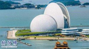 2021全國三線城市最新排名:廣東江蘇河南7城市上榜