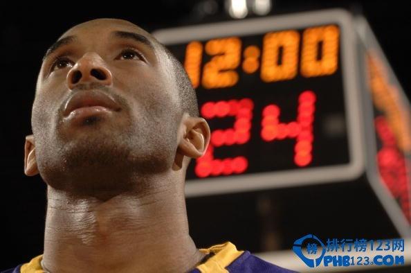 NBA球員年薪排行榜2019:科比五連霸 安東尼力壓詹皇