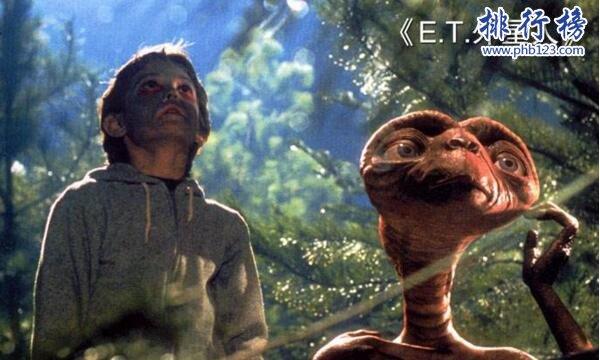 科幻電影排行榜前十名 史上最經典最好看的科幻電影
