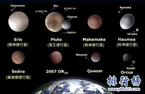 太陽系行星質量大小