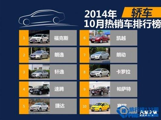 轎車銷量排行榜2014前十名