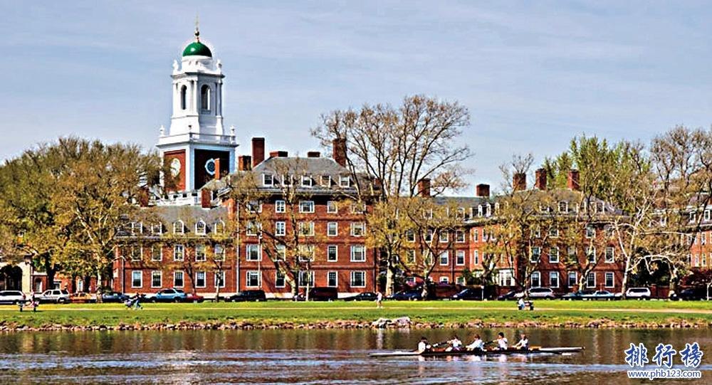 2021ARWU世界大學學術排名 美國哈佛第一 英國劍橋第三