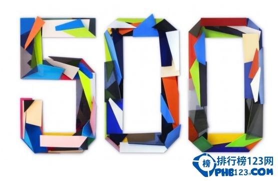 2018中國500強民營企業名單